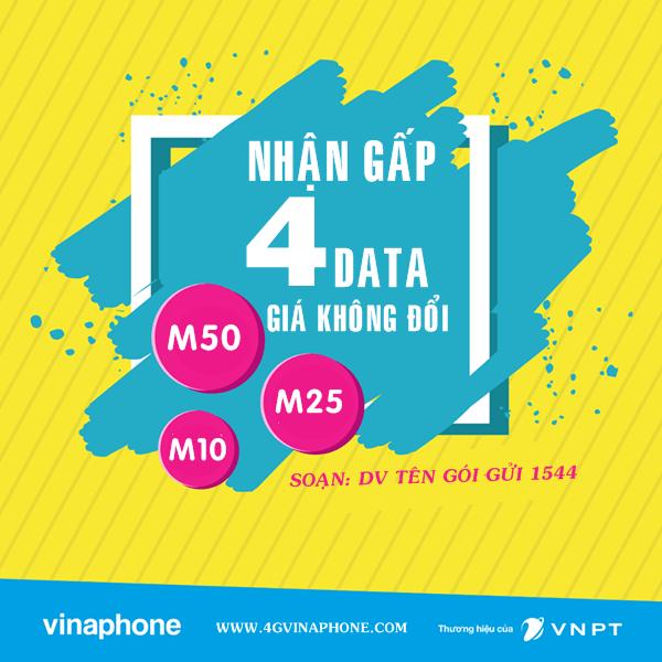 Khuyến mãi Vinaphone Nhân 4 Data gói M10, M25, M50