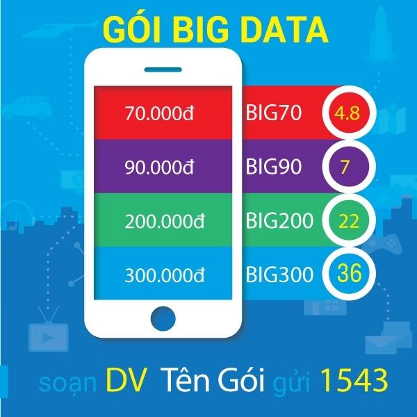 Đăng ký gói BIG Data Vinaphone nhận ưu đãi khủng