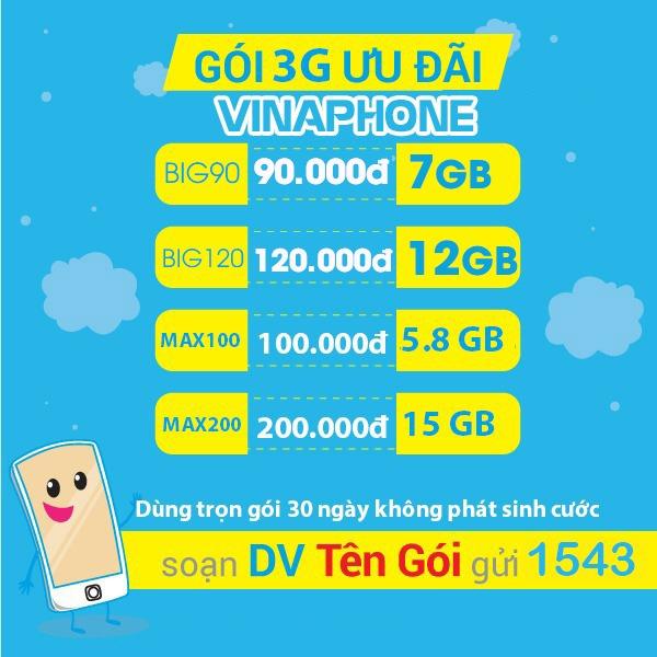 Cách đăng ký 4G Vinaphone mới nhất