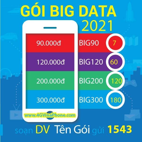 Cách đăng ký gói cước D60S Vinaphone nhận combo ưu đãi chỉ 120k/tháng
