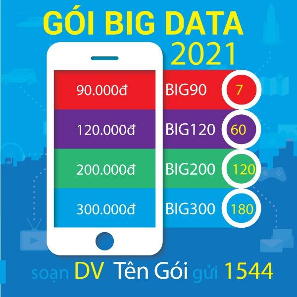 Cách đăng ký 3G Vinaphone trả sau ưu đãi siêu khủng mới nhất